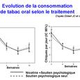 Molimard Evolution de la consommation de tabac oral avec et sans palliatif de nicotine Altertabacologie 160610