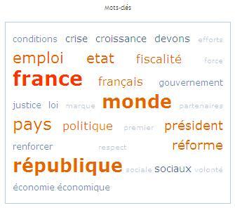 Mots clé discours François Fillon 24.11.2010 illusions désiluusions