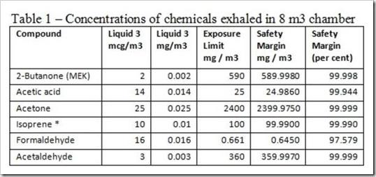 Vapeur cigarette electronique Schripp 2012