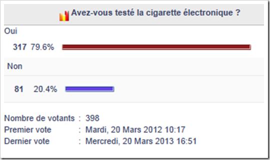 Avez-vous testé la cigarette électronique OFT - Office français de prévention du tabagisme - 20032013